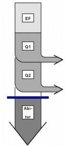 abschluesse1-135x300