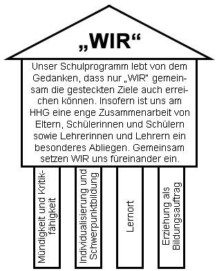 schulprogramm01